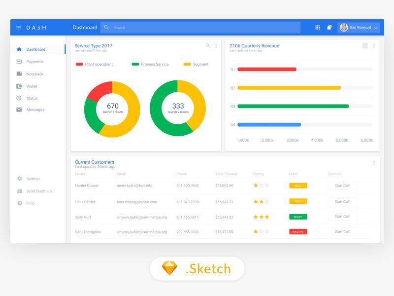 Material Design Desktop Interface Freebie Download Sketch